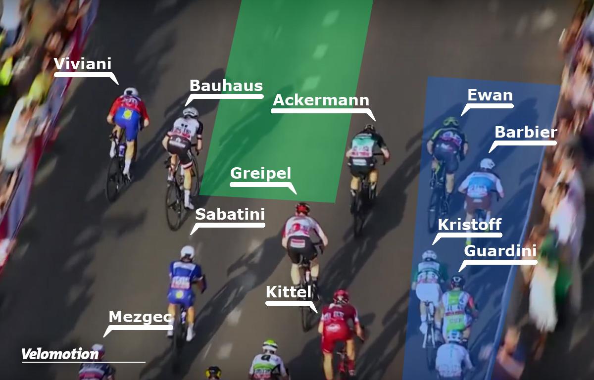 Radsport Analyse Sprint