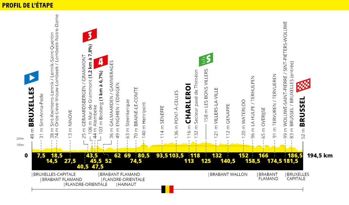 Teunissen Tour de France 2019 1. Etappe Brüssel