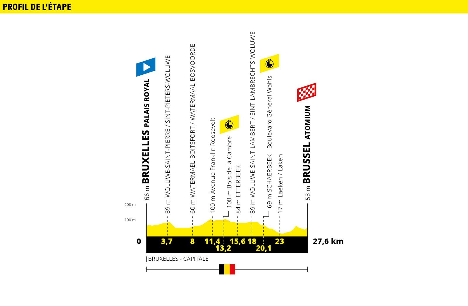 Tour de France 2019 Teamzeitfahren