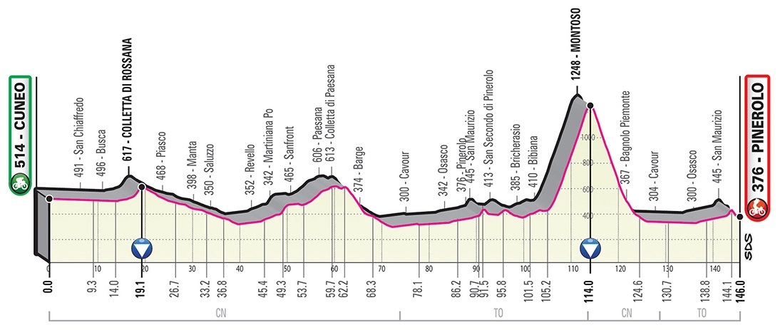 Benedetti Cesare Giro d'Italia 12. Etappe