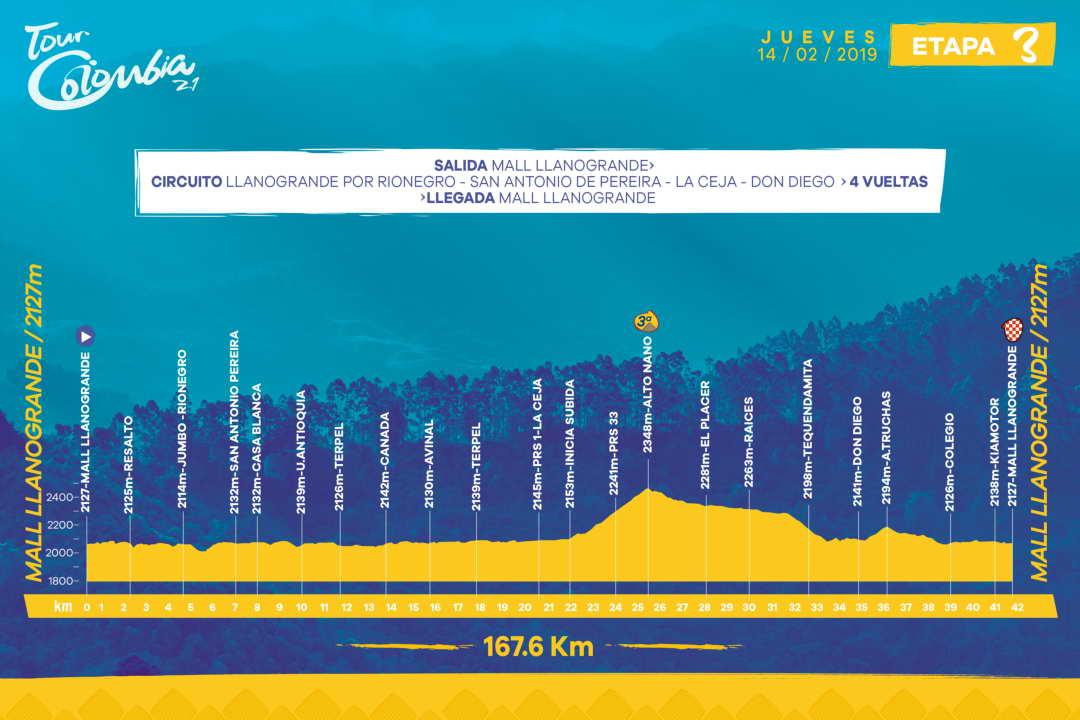 Molano Tour Colombia
