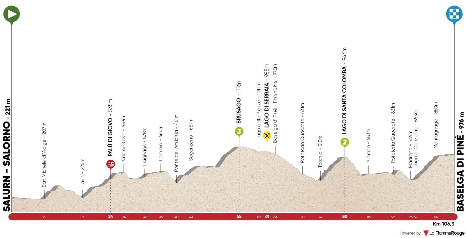masnada tour of the alps