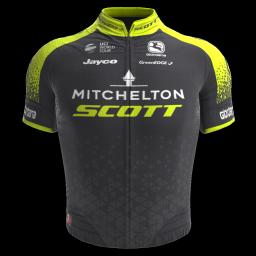 Giro d'Italia Teams Fahrer Mitchelton-Scott