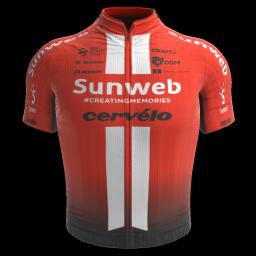 Giro d'Italia Teams Fahrer Sunweb