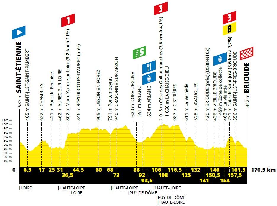 Impey Tour de France 2019 9. Etappe