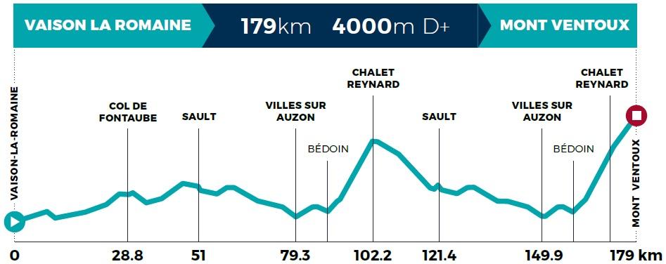 Vlasov Mont Ventoux