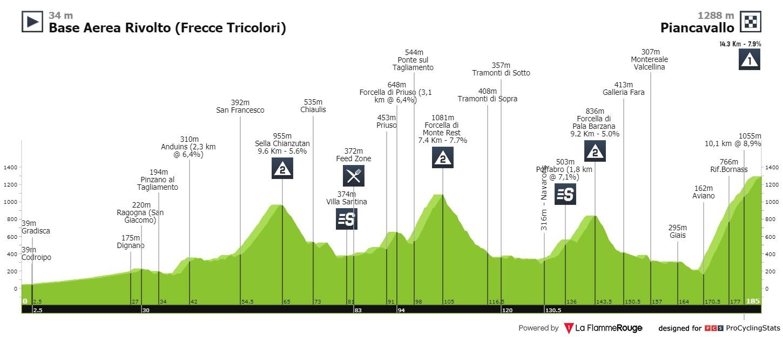 Pozzovivo Giro d'Italia