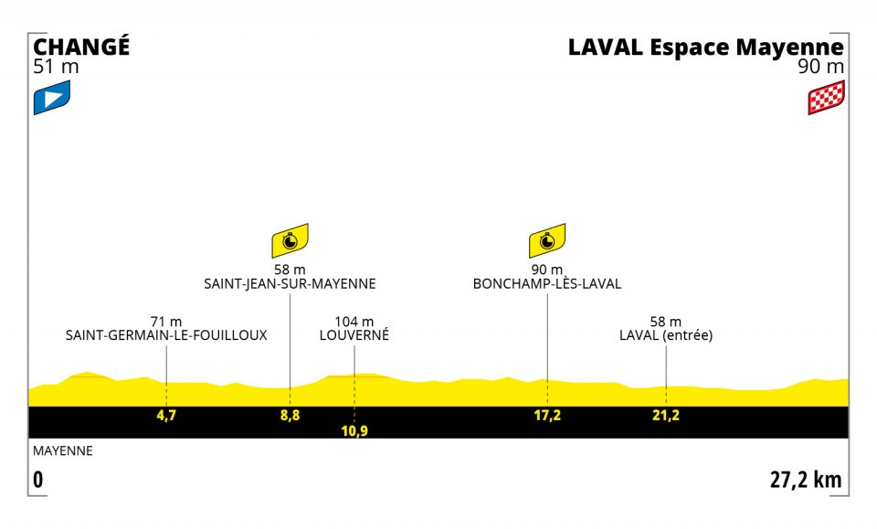 Tadej Pogacar Tour de France Zeitfahren
