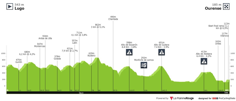 Tim Wellens Vuelta a Espana