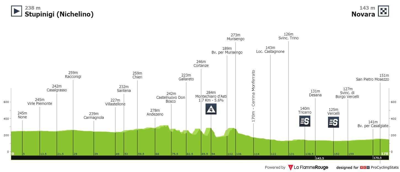 Merlier Tim Giro d'Italia