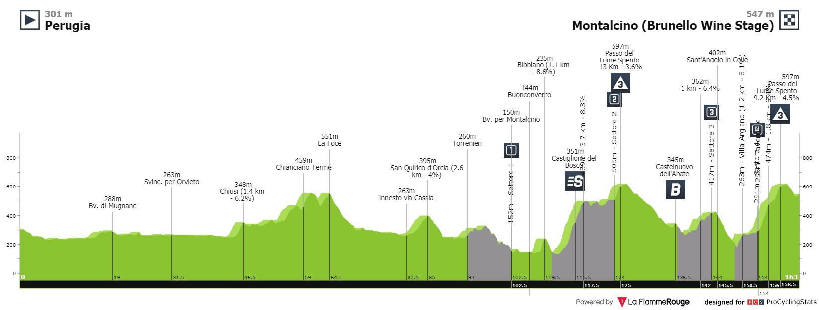 Bernal Egan Giro d'Italia