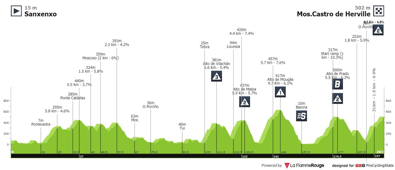 Champoussin Vuelta a Espana